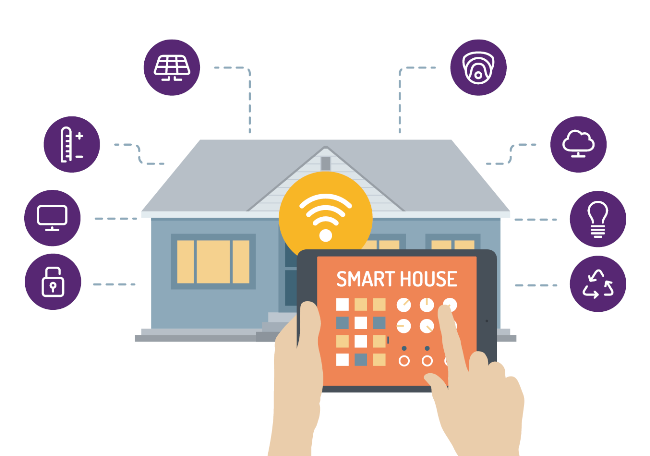 Beginner s guide to internet of things iot explained for Smart home technology definition