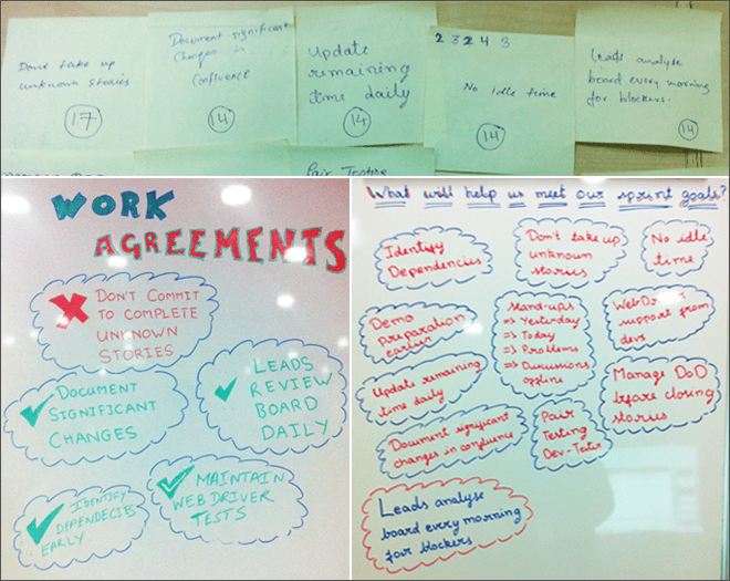 Work Agreements For A Scrum Team Arrk Group