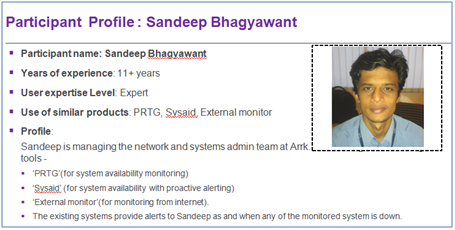 Sandeep Bhagyawant Participant Profile