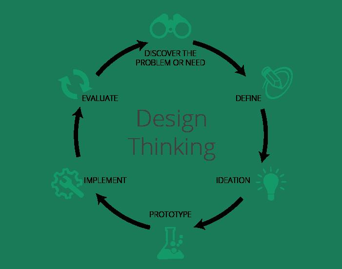 Design Thinking-01