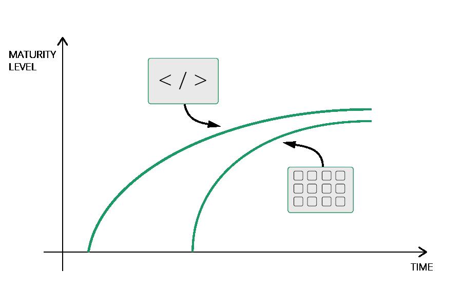 mob-app-uptake-graph-01