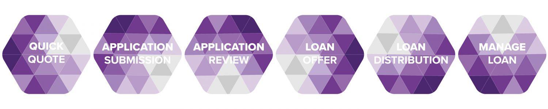 Loan origination process v6-01